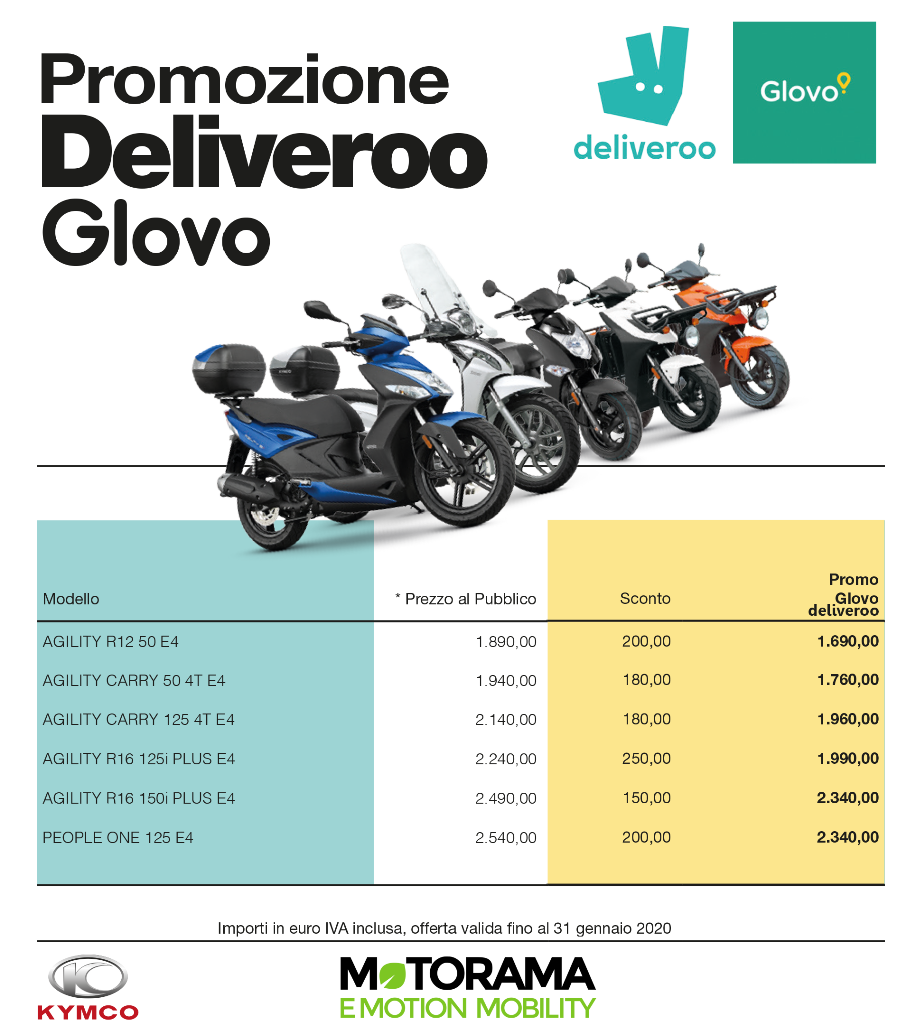 Promo Kymco per Deliveroo e Glovo