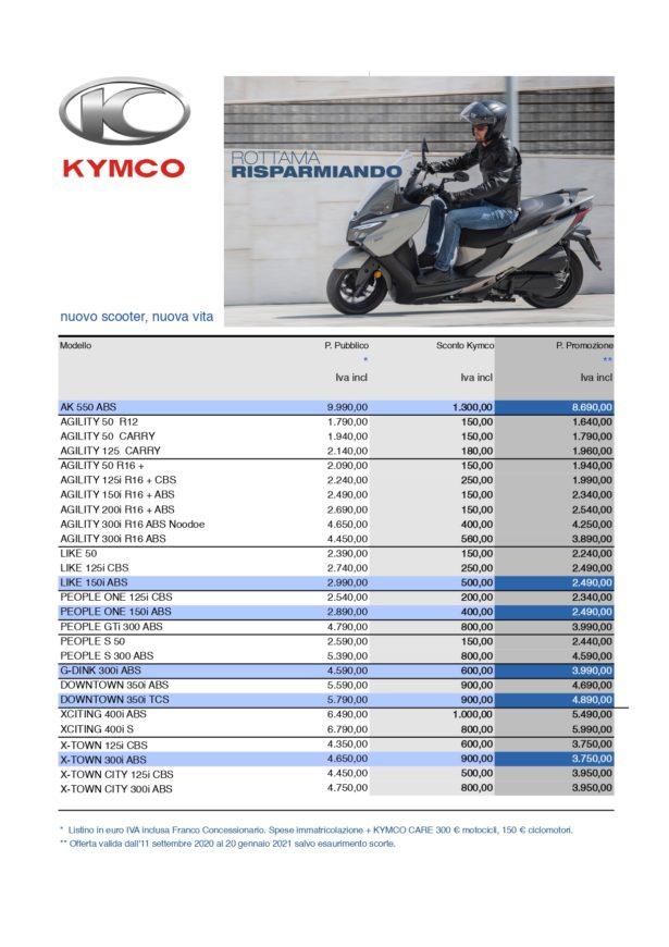 Promozioni Kymco da Motorama Bergamo